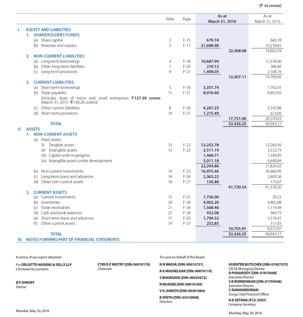 full cash flow statement of tata motors
